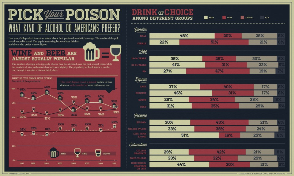 beer_infographic
